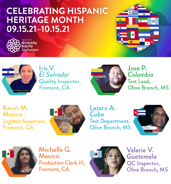 Hispanic Heritage Month DEI
